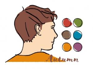 【メンズパーソナルカラー】男性向けオータム(イエベ秋)タイプの似合う色とコーディネート